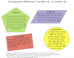 developmental milestones chart pediatric occupational therapy tips developmental milestone chart
