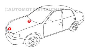 Datsun Paint Code Locations Touch Up Paint Automotivetouchup
