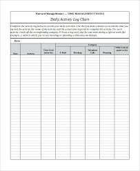 Free Daily Log Food Diary Template Simple Templates Work Sample