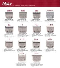 Oster Classic 76 Blade Size Chart Pin On Cuts