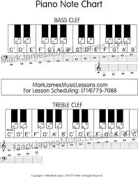 Piano Note Chart Download Piano Note Chart For Free Tidytemplates