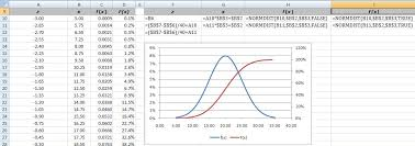 Normal Distribution Chart Excel Cracking Normal Distribution Using Excel Wibowos Blog