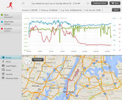 Nyc Marathon Elevation Chart Nyc Marathon Elevation Profile Runningandthecity