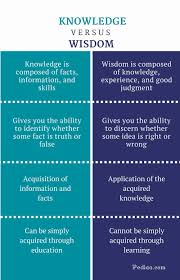 knowledge vs wisdom essay