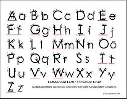 Left Handed Handwriting Alphabet Chart Formation