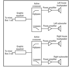pa system wiring diagram Slo Syn Stepper Motor Wiring Diagram pa system wiring diagram wiring diagrams database superior electric slo-syn stepper motor wiring diagram