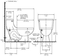 Ada Commercial Bathroom Minimalist Best Inspiration Design