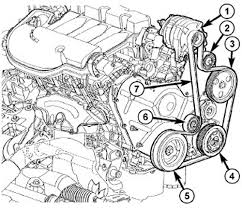 1991 ford truck f53 7 5l mfi ohv 8cyl repair guides engine fig accessory belt routing 3 5l engine