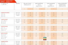 2017 Villas At Grand Floridian Point Chart Dvcinfo Community