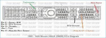 rb25det ecu wiring diagram information of wiring diagram \u2022 rb25 neo tps wiring diagram rb25 wiring diagram pores co rh pores co ecu circuits rb25 ecu pinout diagram