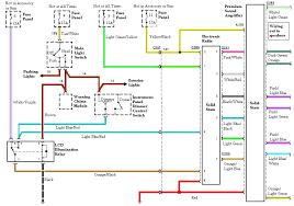 1998 mustang stereo wiring diagram dolgular com 2013 mustang wiring diagram at 2013 Mustang Fuse Box Diagram
