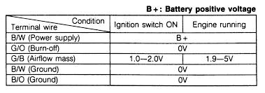 Maf Voltage Chart Repair Guides