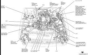 wiring diagram ford explorer info ford ranger wiring harness diagram jodebal wiring diagram
