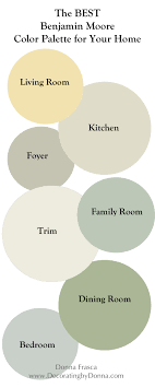 The Best Benjamin Moore Coastal Color Palette For Your Home By Epert Donna  Frasca