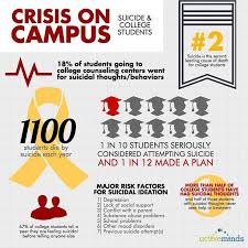 best college images mental health college there s a mentalhealth crisis on college campuses and we need to start talking