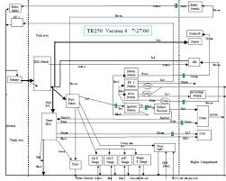 triumph tr wiring diagram wiring diagrams 1972 spitfire wiring diagram exles and instructions