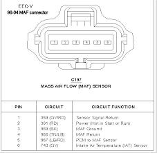 maf efidynotuning wiring diagrams