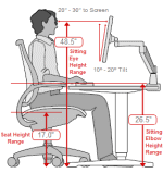 Ergonomic Desk Setup Extraordinary Office Desk Chair And Keyboard Height  Calculator Interior Ideas