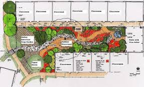 Small Picture Garden Layout Ideas Garden ideas and garden design