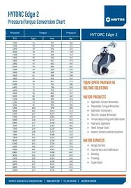 Hy 3mxt Torque Chart Hytorc Stealth 2 Torque Chart Best Picture Of Chart