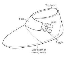 Shoe Pattern Magnificent Making Basic VikingAge Men's Clothing