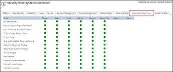 Business Process Flows Overview Microsoft Docs