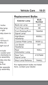 2018 Honda Accord Bulb Size Chart Chevy Sonic Light Bulb Size Chart Best Picture Of Chart