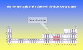 sitemap posts c punes co inspirationa sitemap posts a punes inspirationa periodic table