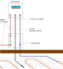 underfloor heating thermostat instructions t 3154041095 heating Wiring Diagram For Underfloor Heating Thermostat underfloor heating thermostat installation guide by discount floor instructions d 196650137 heating inspiration 2Wire Thermostat Wiring Diagram