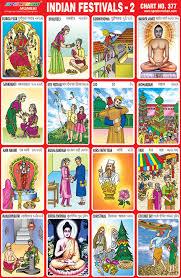 Photo Chart Of Indian Festivals Spectrum Educational Charts Chart 377 Indian Festivals 2