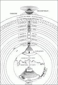 Dantes Paradise Divine Comedy By Alighieri
