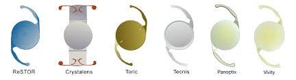 premium lens implants long beach