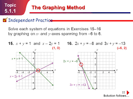 the graphing method 5 1 1 topic independent practice