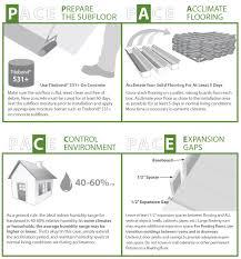 do you need underlay for vinyl plank flooring on concrete carpet