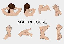 Acupuncture Points For Fertility Chart Acupressure Points For Fertility In Men And Women