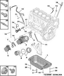 peugeot engine diagram peugeot wiring diagrams online
