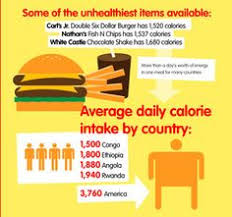 what s really in our fast food infographic food and food facts  infographic everything you need to know about fast food