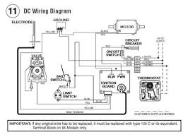 atwood furnace schematic suburban furnace wiring diagram atwood rv furnace wiring diagram wiring diagram and