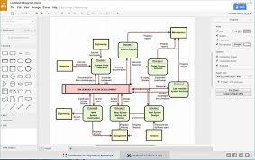 Networth Form Net Worth Form 6613728903 Flow Chart Mac Free Reddit 44 More