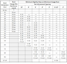 Round To Rectangular Duct Chart Ductwork Design Program Energy Models Com