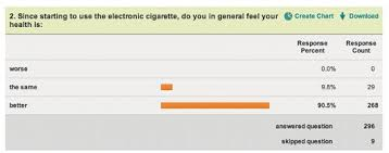 electronic cigarette side effects