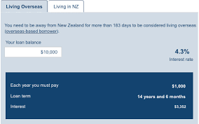 Nz Student Loan Your Obligations When Moving To Australia