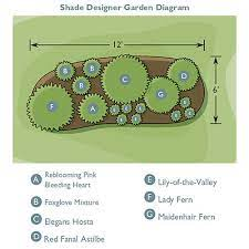 shade designer garden breck s