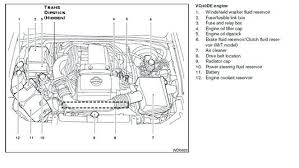 2006 nissan frontier wiring diagram wiring diagram libraries 2006 nissan frontier engine diagram wiring diagram for you2012 nissan xterra engine diagram schematic wiring diagrams