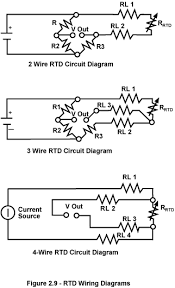 rtd circuit diagram the wiring diagram ddc online direct digital controls circuit diagram