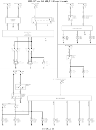 1995 volvo 960 wiring diagram data set