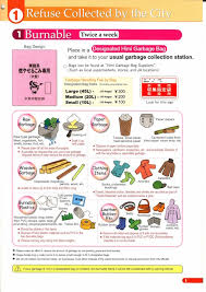 Japanese Color Symbolism Chart A Guide To Garbage Disposal In Japan The Center For Global