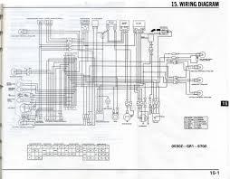 honda 50 wiring diagram wiring diagram schematics baudetails info honda 50cc wiring diagram nilza net