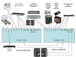 recording studio wiring diagram recording image the dijonstock digital home recording support forum u2022 view topic on recording studio wiring diagram