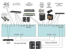 recording studio wiring diagram recording image the dijonstock digital home recording support forum u2022 view topic on recording studio wiring diagram